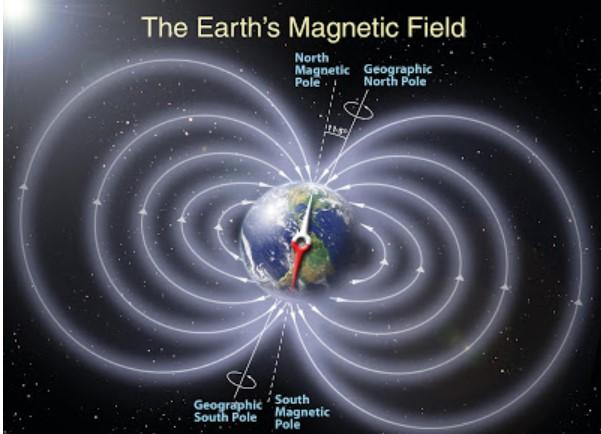 Bergerak Hingga 10 Derajat per Tahun, Ahli : Medan Magnet Bumi Akan Terbalik