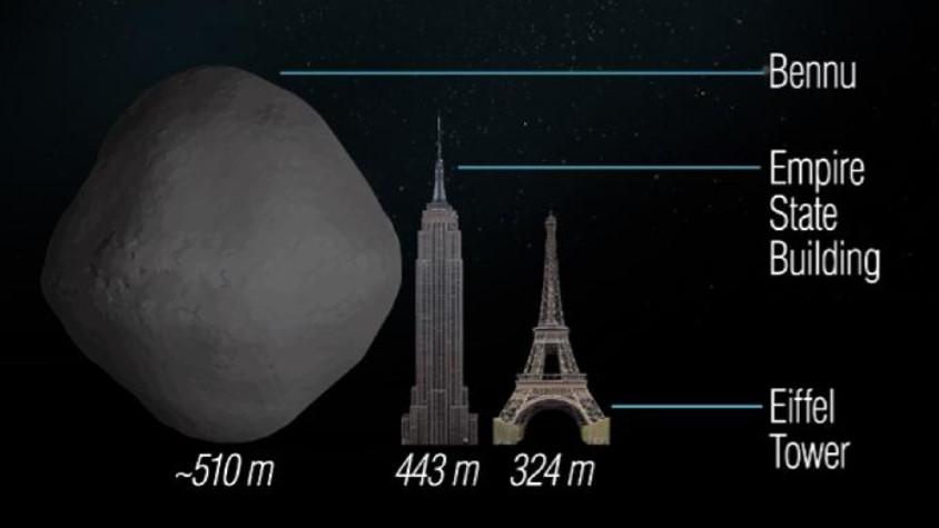 Gawat..! Bumi Terancam Ditabrak Asteroid Bennu, Begini Kata NASA