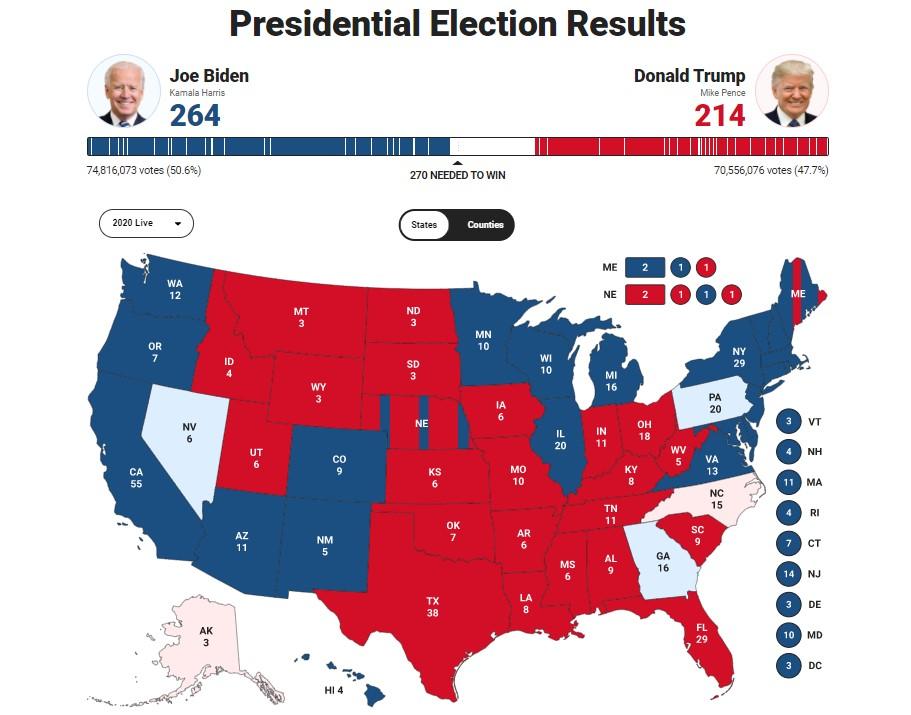 Ini Alasan Mengapa Pennsylvania Bisa Jadi Penentu Pemenang Pilpres AS
