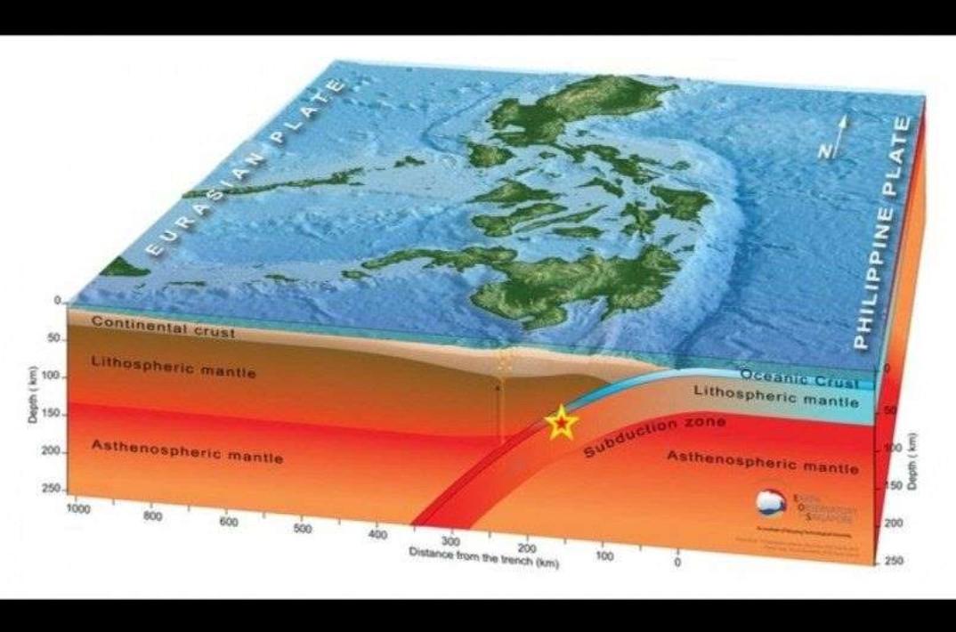 Ini Pergerakan Lempeng yang Menyebabkan Gempa Bermagnitudo 7.0 di Talaud Sulut