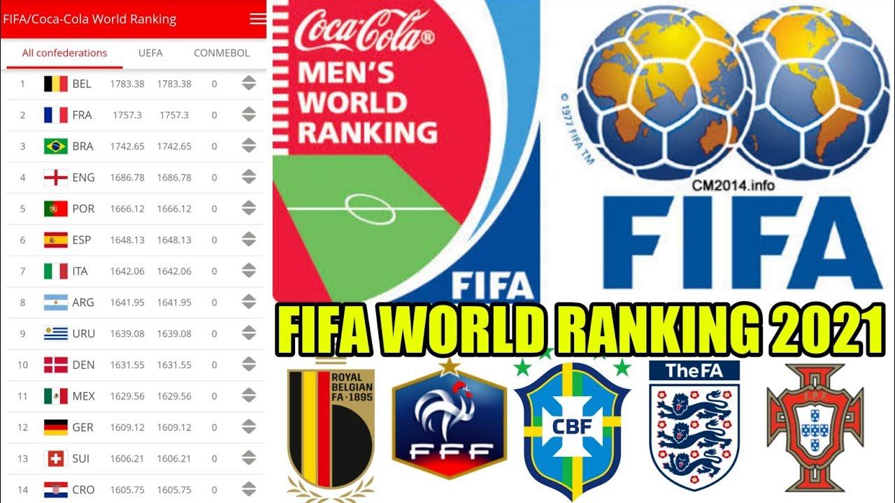 Rangking FIFA : Belgia Kokoh di Puncak, Inggris Naik ke 3, Indonesia Urutan Berapa?