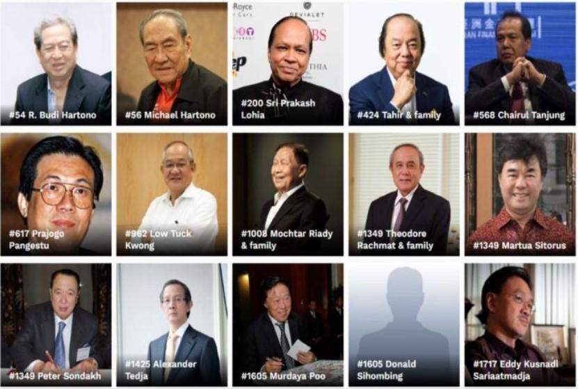 Siapa Orang Terkaya Indonesia Menurut Versi Forbes? Ini Daftar Terbarunya.