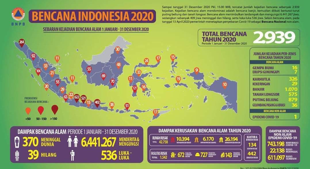 Strategi Penanganan Multibencana <br><br>Oleh: Prof. Dr. Eng. Adi Maulana, ST.M.Phil.